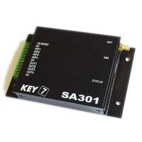 GSM fjernstyring